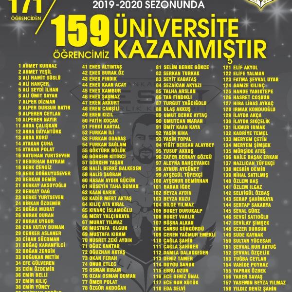 2020 sezonunda 171 öğrencimizden 159 öğrencimizi Üniversiteli Yaparak Türkiye nin En Başarılı Besyo Hazırlık Kursu olmaya devam ediyoruz.