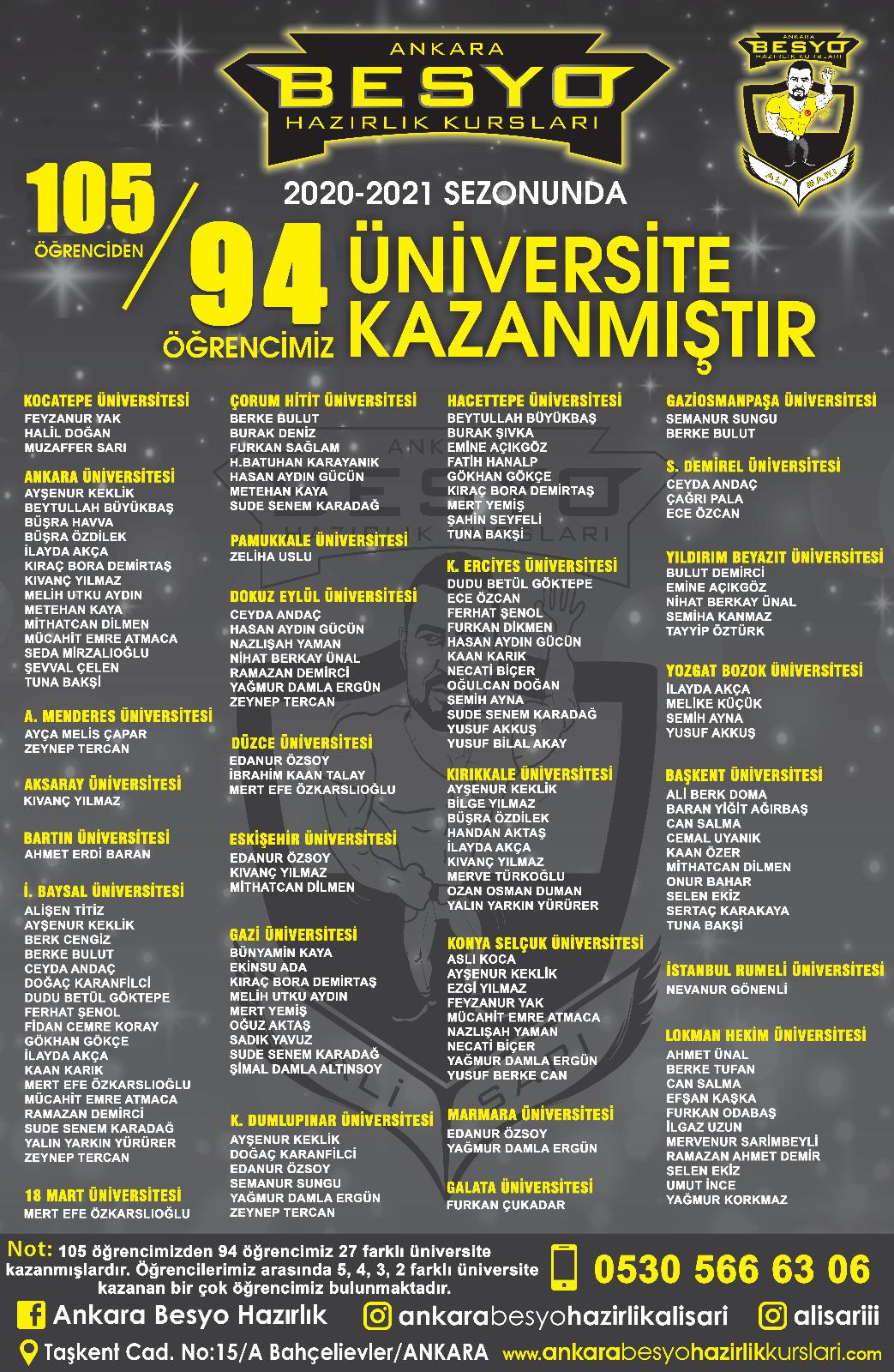 105 Öğrencimizden 94 öğrencimiz Üniversite Kazanmıştır. Kazanan öğrencilerimizi Tebrik Ederiz.